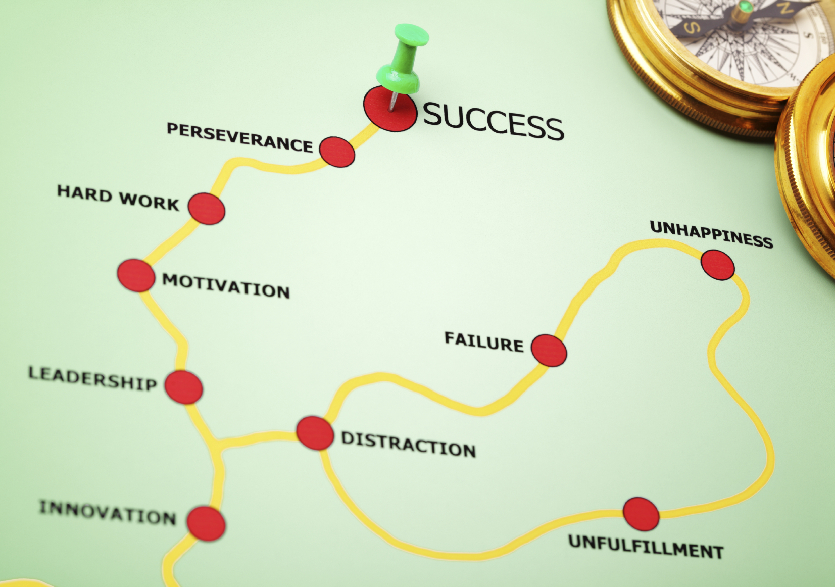 A good business plan is a roadmap for success